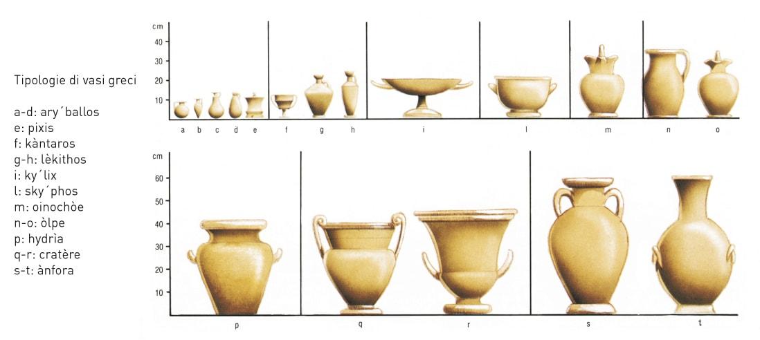 L Anfora Funeraria E Il Cratere Funerario Del Dipylon Arte Svelata